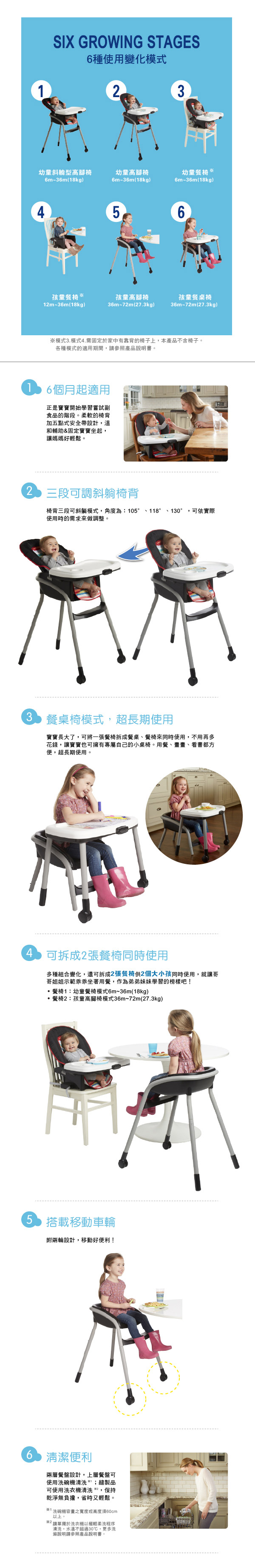 graco-TABLE2TABLE-info01