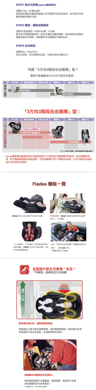 aprica-fladea-std-bl-info02