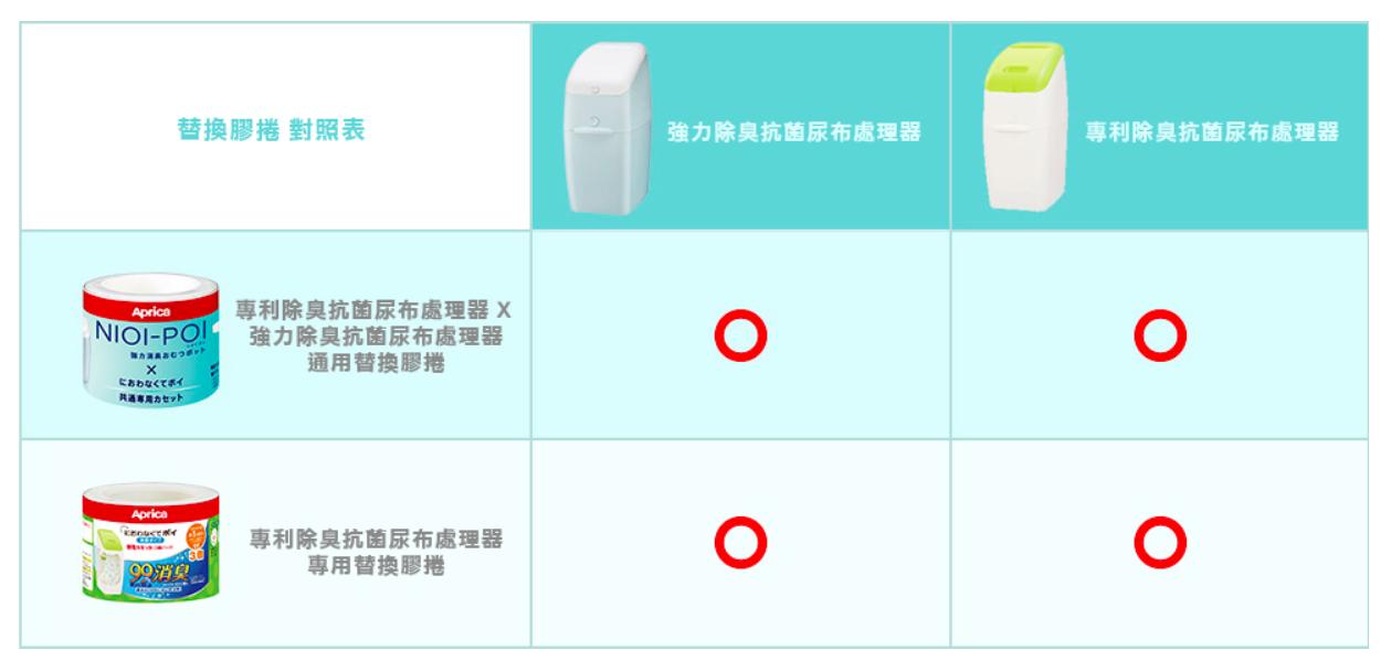 尿布處理器膠捲-1