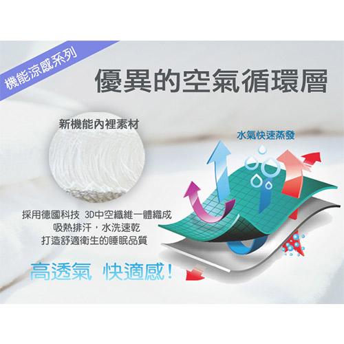 3d水洗透氣推車涼墊-護頭型-info8