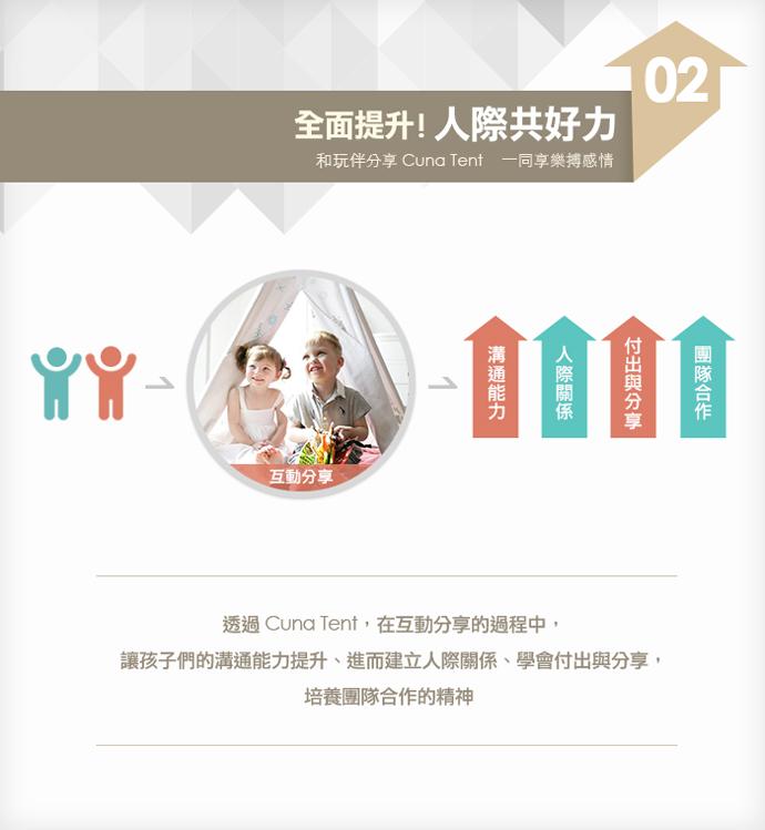 Cuna Tent info-6