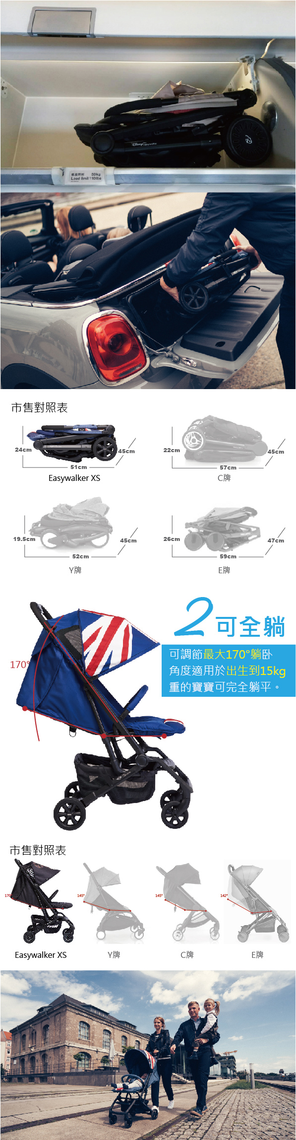 easywalker-mini-buggy-xs-info02