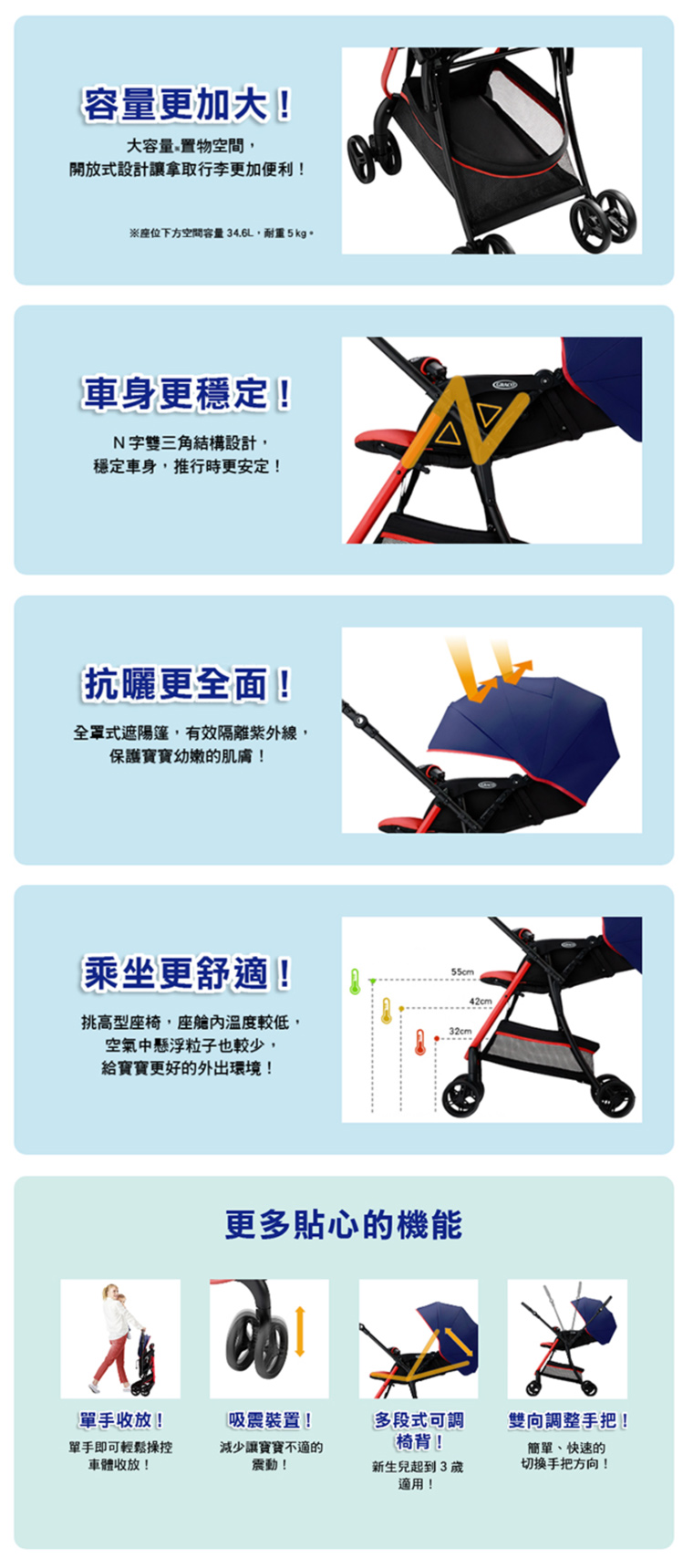graco-citi-star-info02